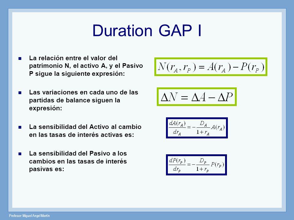 Profesor: Miguel Angel Martín Duration GAP I La relación entre el valor del patrimonio N, el activo A, y el Pasivo P sigue la siguiente expresión: Las