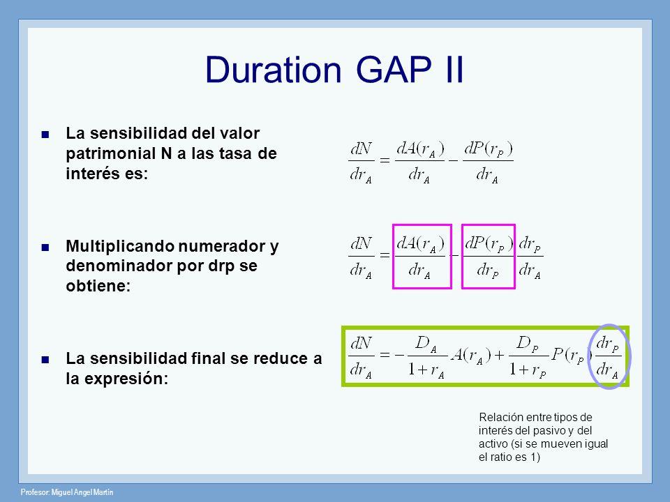 Profesor: Miguel Angel Martín Duration GAP II La sensibilidad del valor patrimonial N a las tasa de interés es: Multiplicando numerador y denominador