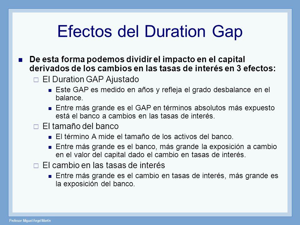 Profesor: Miguel Angel Martín Efectos del Duration Gap De esta forma podemos dividir el impacto en el capital derivados de los cambios en las tasas de