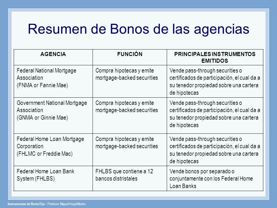 Instrumentos de Renta Fija – Profesor: Miguel Angel Martín Resumen de Bonos de las agencias AGENCIAFUNCIÓNPRINCIPALES INSTRUMENTOS EMITIDOS Federal Na
