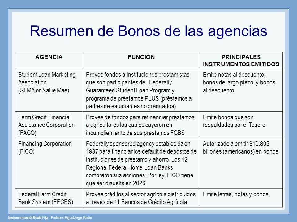 Instrumentos de Renta Fija – Profesor: Miguel Angel Martín Resumen de Bonos de las agencias AGENCIAFUNCIÓNPRINCIPALES INSTRUMENTOS EMITIDOS Student Lo