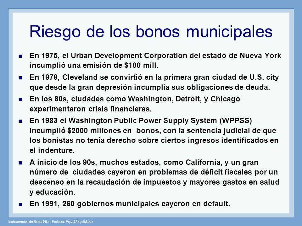 Instrumentos de Renta Fija – Profesor: Miguel Angel Martín Riesgo de los bonos municipales En 1975, el Urban Development Corporation del estado de Nue