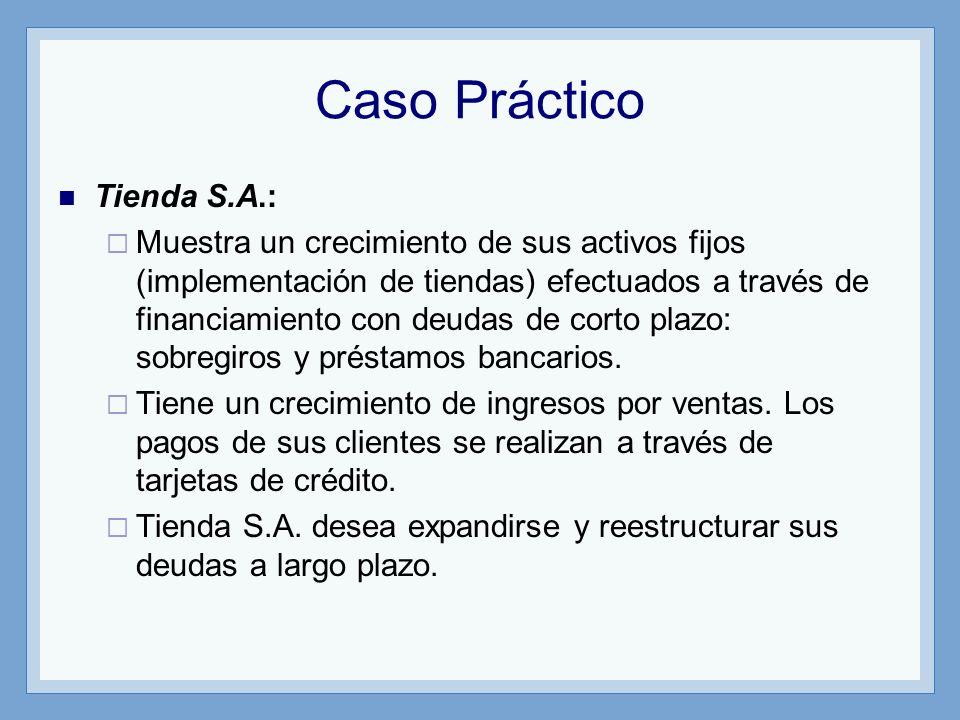 Caso Práctico Asesores S.A.