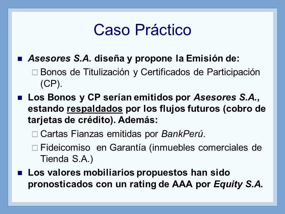 Caso Práctico Asesores S.A. diseña y propone la Emisión de: Bonos de Titulización y Certificados de Participación (CP). Los Bonos y CP serían emitidos