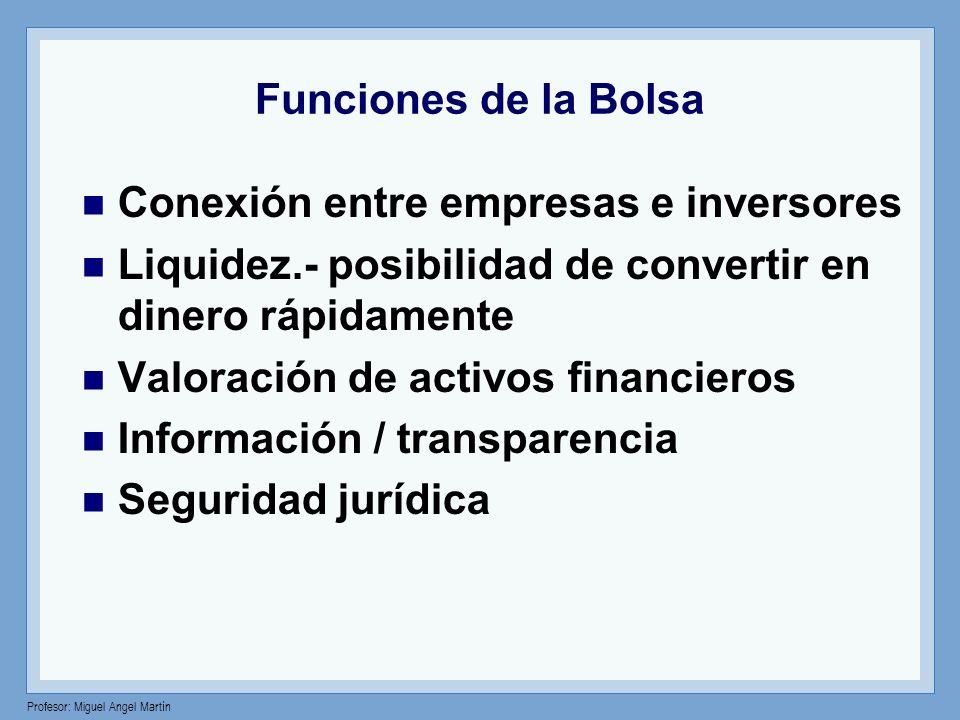 Profesor: Miguel Angel Martín Funciones de la Bolsa Conexión entre empresas e inversores Liquidez.- posibilidad de convertir en dinero rápidamente Val