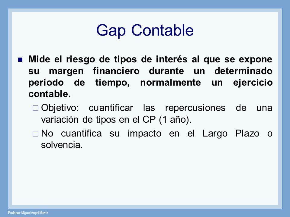 Profesor: Miguel Angel Martín Gap Contable Mide el riesgo de tipos de interés al que se expone su margen financiero durante un determinado periodo de