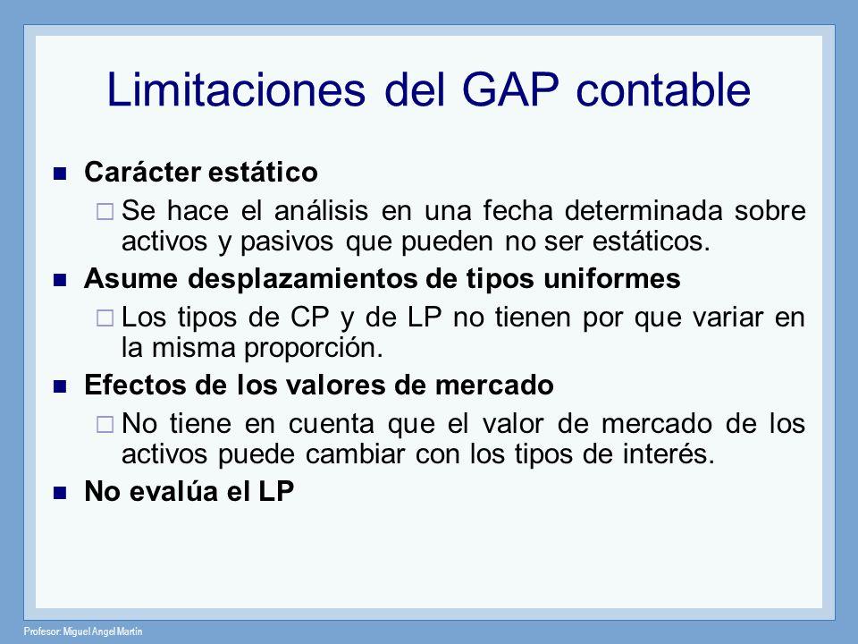 Profesor: Miguel Angel Martín Limitaciones del GAP contable Carácter estático Se hace el análisis en una fecha determinada sobre activos y pasivos que