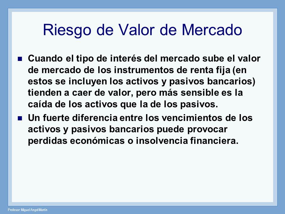 Profesor: Miguel Angel Martín Riesgo de Valor de Mercado Cuando el tipo de interés del mercado sube el valor de mercado de los instrumentos de renta f