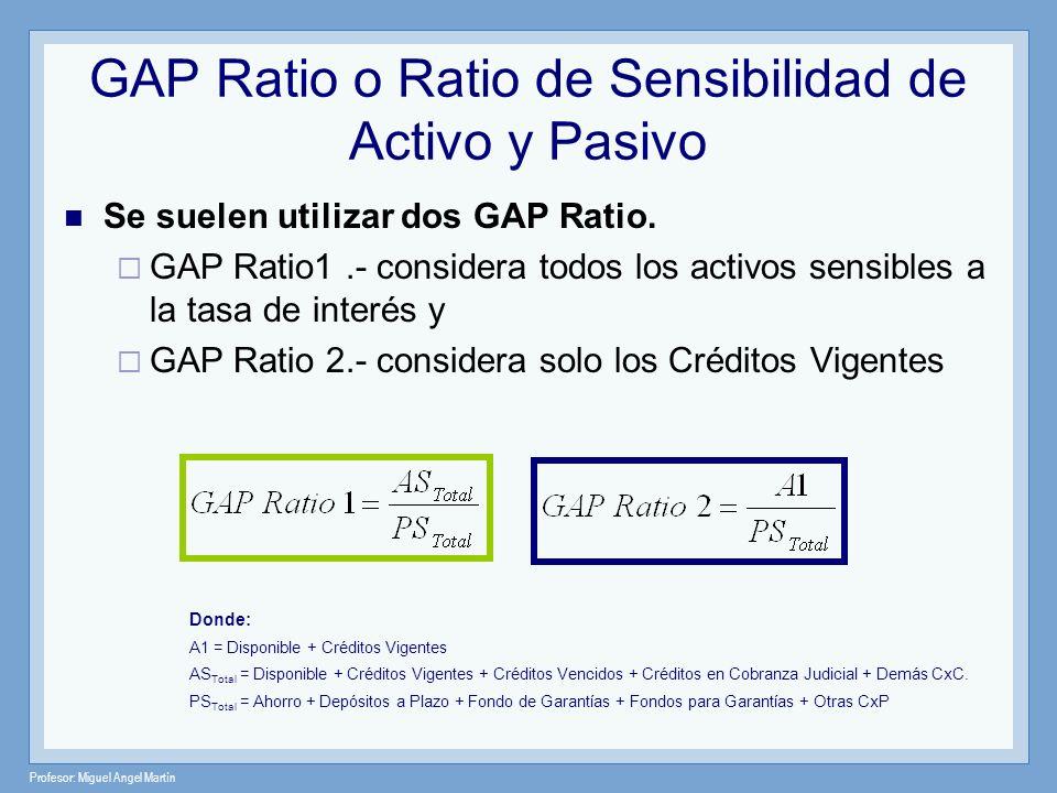 Profesor: Miguel Angel Martín GAP Ratio o Ratio de Sensibilidad de Activo y Pasivo Se suelen utilizar dos GAP Ratio. GAP Ratio1.- considera todos los