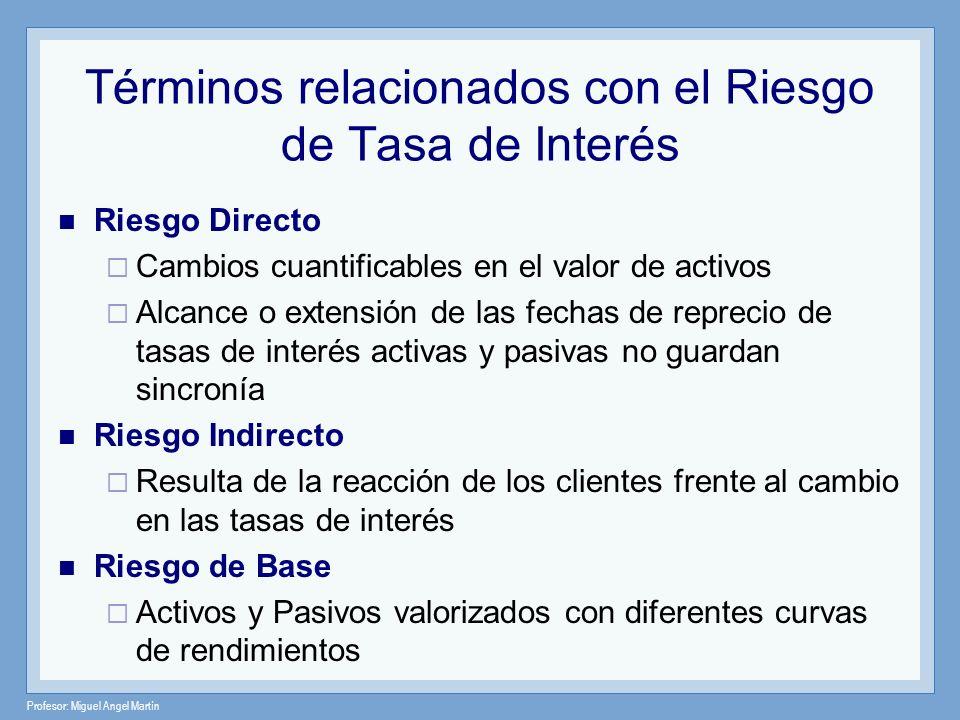 Profesor: Miguel Angel Martín Términos relacionados con el Riesgo de Tasa de Interés Riesgo Directo Cambios cuantificables en el valor de activos Alca