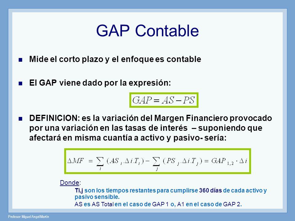 Profesor: Miguel Angel Martín Mide el corto plazo y el enfoque es contable El GAP viene dado por la expresión: DEFINICION: es la variación del Margen