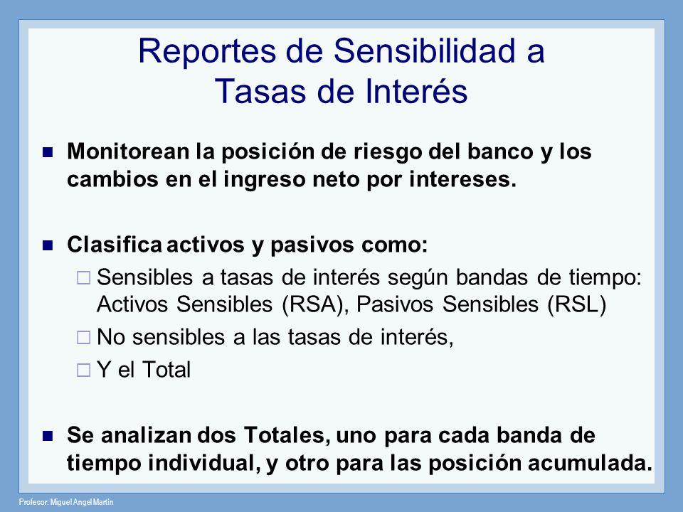 Profesor: Miguel Angel Martín Reportes de Sensibilidad a Tasas de Interés Monitorean la posición de riesgo del banco y los cambios en el ingreso neto