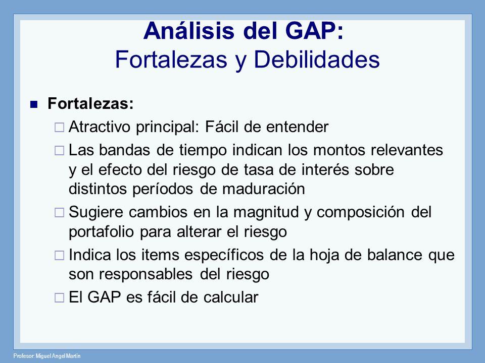 Profesor: Miguel Angel Martín Análisis del GAP: Fortalezas y Debilidades Fortalezas: Atractivo principal: Fácil de entender Las bandas de tiempo indic