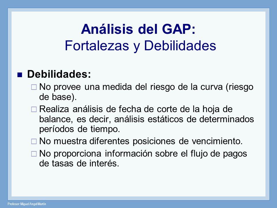 Profesor: Miguel Angel Martín Análisis del GAP: Fortalezas y Debilidades Debilidades: No provee una medida del riesgo de la curva (riesgo de base). Re