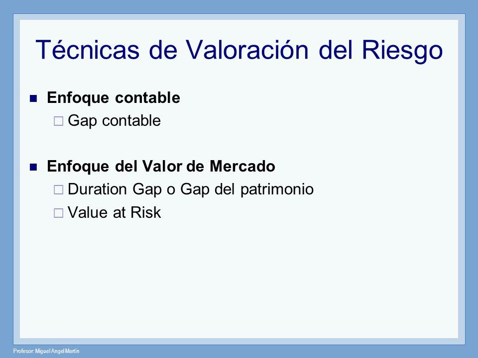 Profesor: Miguel Angel Martín Técnicas de Valoración del Riesgo Enfoque contable Gap contable Enfoque del Valor de Mercado Duration Gap o Gap del patr