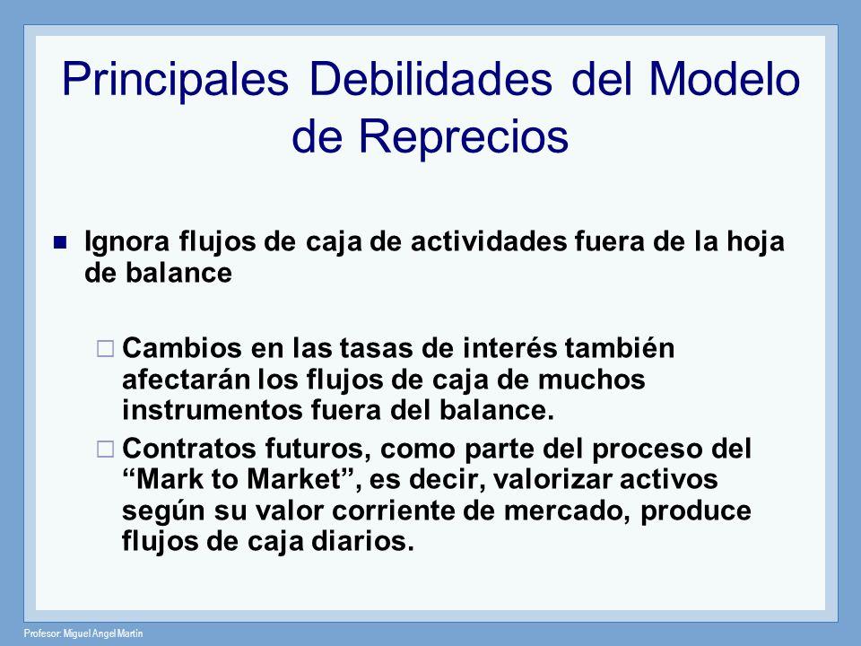 Profesor: Miguel Angel Martín Principales Debilidades del Modelo de Reprecios Ignora flujos de caja de actividades fuera de la hoja de balance Cambios