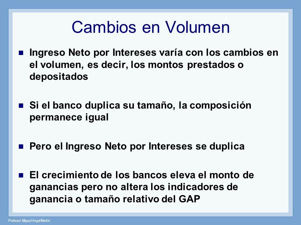 Profesor: Miguel Angel Martín Cambios en Volumen Ingreso Neto por Intereses varía con los cambios en el volumen, es decir, los montos prestados o depo