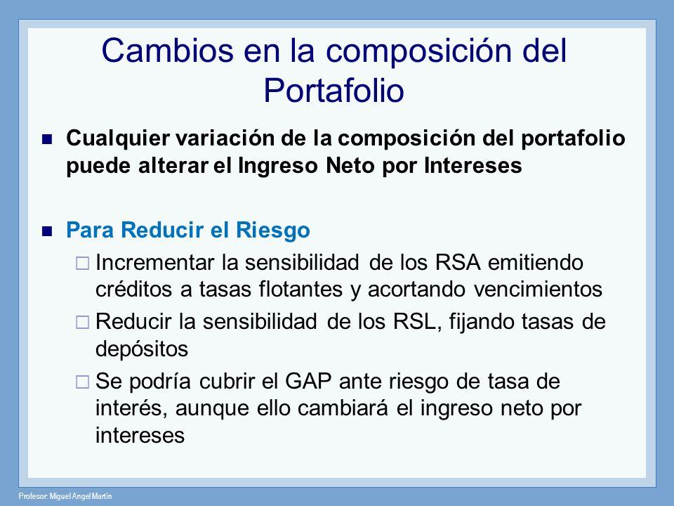 Profesor: Miguel Angel Martín Cambios en la composición del Portafolio Cualquier variación de la composición del portafolio puede alterar el Ingreso N
