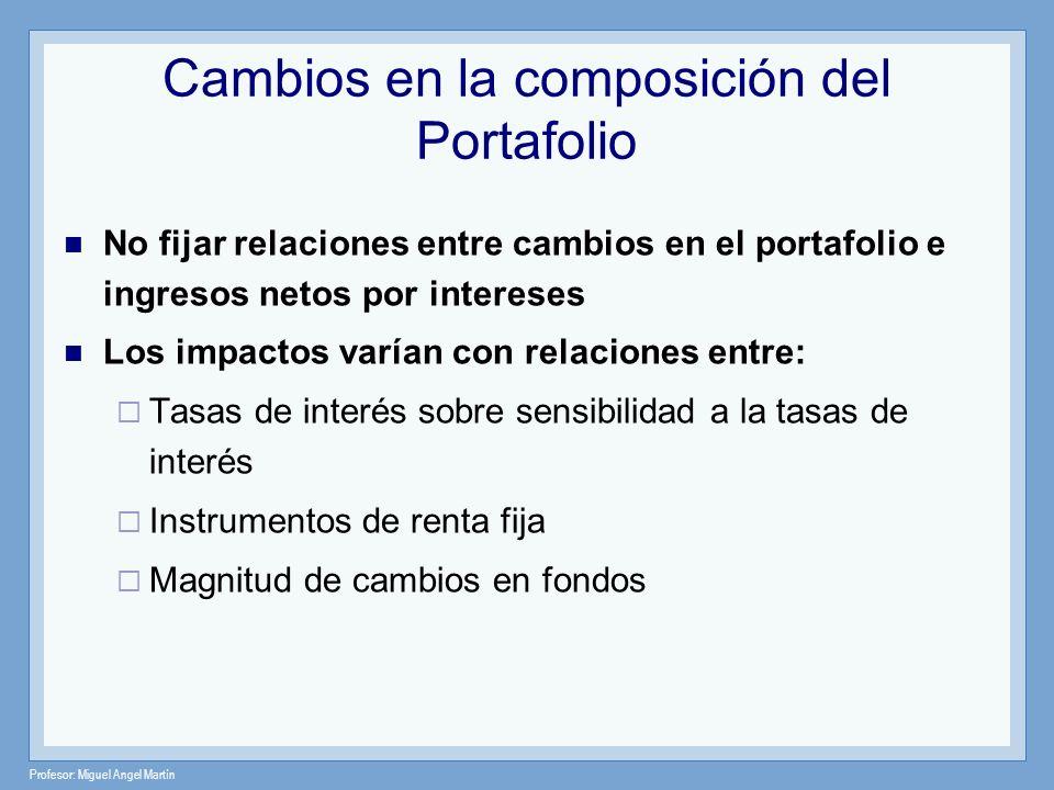 Profesor: Miguel Angel Martín Cambios en la composición del Portafolio No fijar relaciones entre cambios en el portafolio e ingresos netos por interes