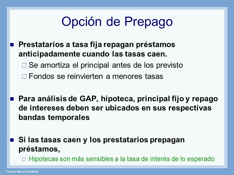 Profesor: Miguel Angel Martín Opción de Prepago Prestatarios a tasa fija repagan préstamos anticipadamente cuando las tasas caen. Se amortiza el princ