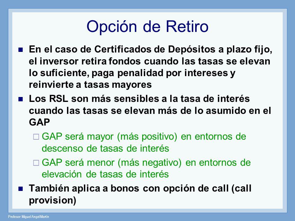 Profesor: Miguel Angel Martín Opción de Retiro En el caso de Certificados de Depósitos a plazo fijo, el inversor retira fondos cuando las tasas se ele