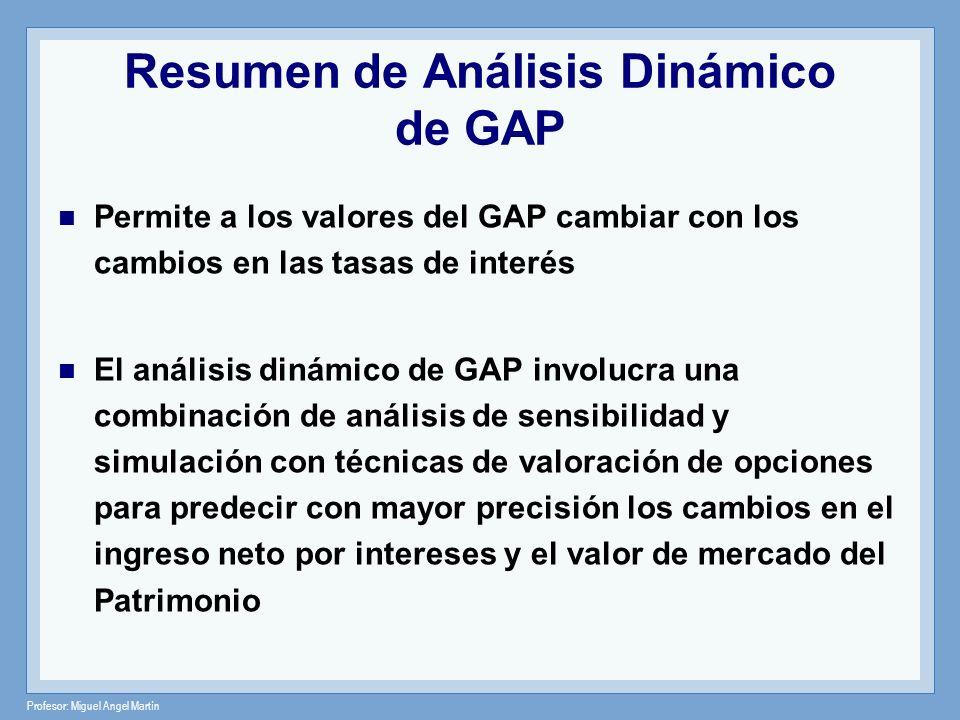 Profesor: Miguel Angel Martín Resumen de Análisis Dinámico de GAP Permite a los valores del GAP cambiar con los cambios en las tasas de interés El aná