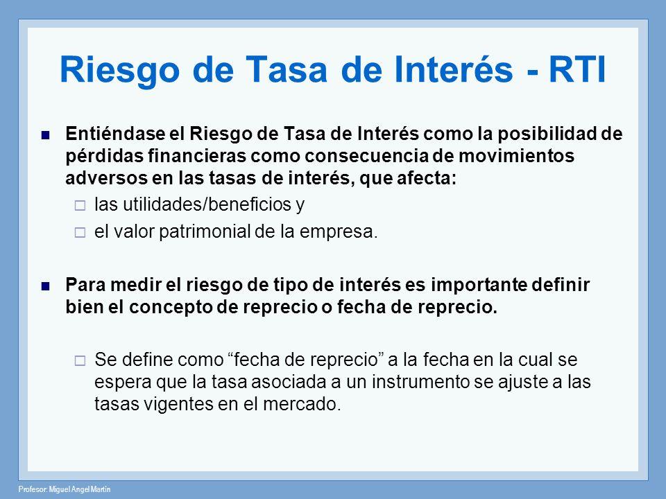 Profesor: Miguel Angel Martín Riesgo de Tasa de Interés - RTI Entiéndase el Riesgo de Tasa de Interés como la posibilidad de pérdidas financieras como