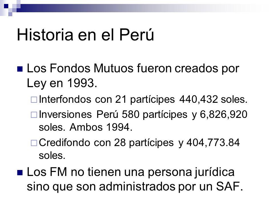 Historia en el Perú Los Fondos Mutuos fueron creados por Ley en 1993. Interfondos con 21 partícipes 440,432 soles. Inversiones Perú 580 partícipes y 6