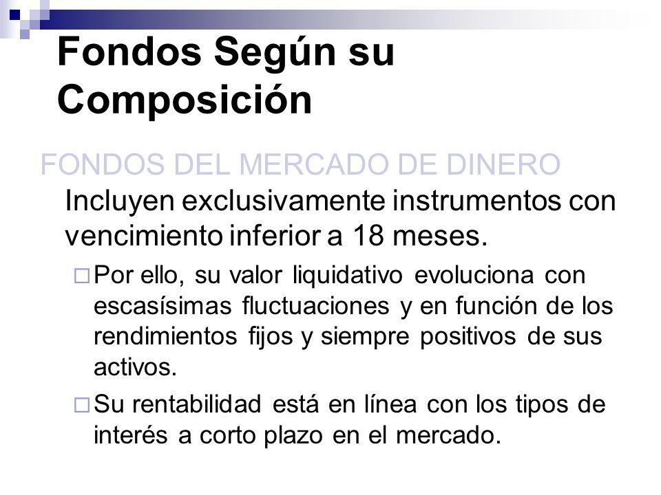 Fondos Según su Composición FONDOS DEL MERCADO DE DINERO Incluyen exclusivamente instrumentos con vencimiento inferior a 18 meses. Por ello, su valor