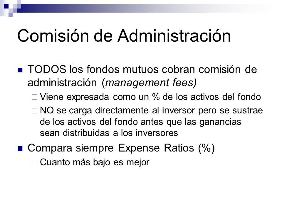 Comisión de Administración TODOS los fondos mutuos cobran comisión de administración (management fees) Viene expresada como un % de los activos del fo