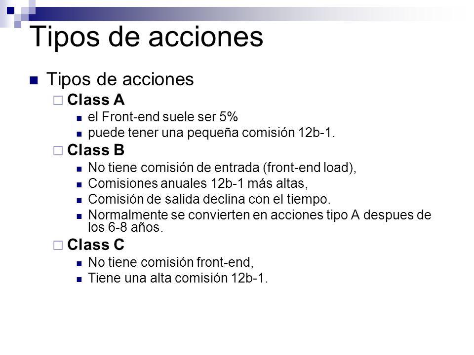 Tipos de acciones Class A el Front-end suele ser 5% puede tener una pequeña comisión 12b-1. Class B No tiene comisión de entrada (front-end load), Com