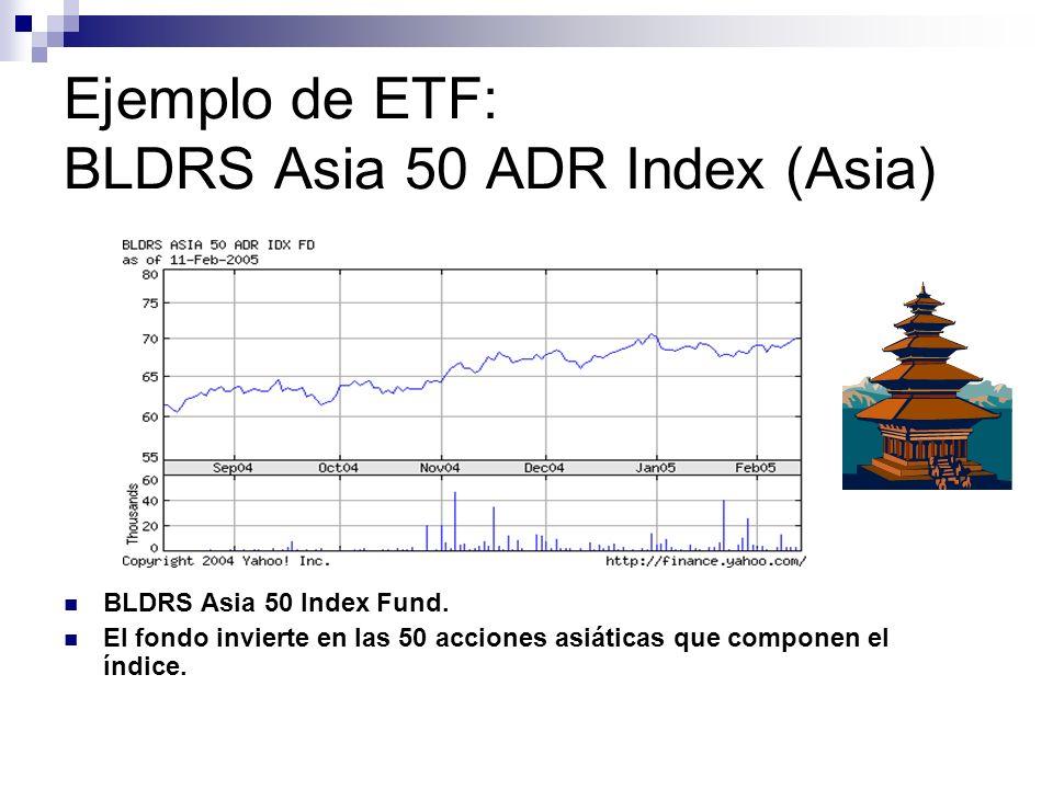 Ejemplo de ETF: BLDRS Asia 50 ADR Index (Asia) BLDRS Asia 50 Index Fund. El fondo invierte en las 50 acciones asiáticas que componen el índice.
