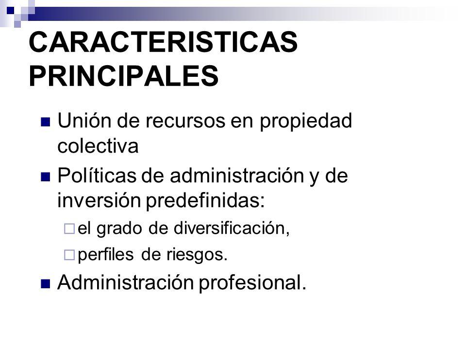 CARACTERISTICAS PRINCIPALES Unión de recursos en propiedad colectiva Políticas de administración y de inversión predefinidas: el grado de diversificac