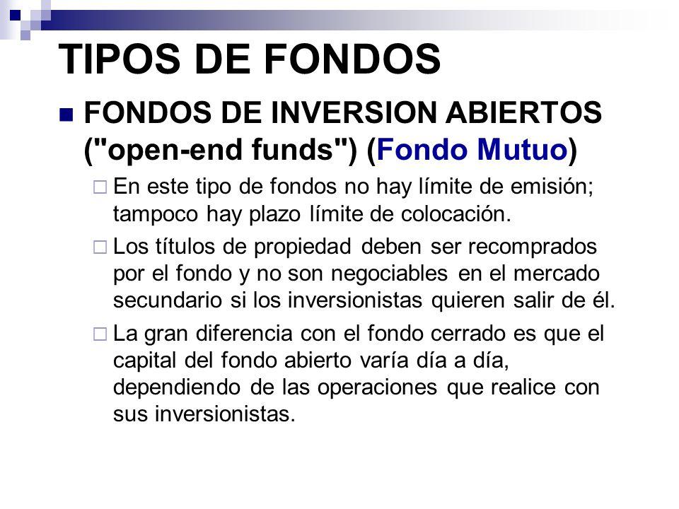 TIPOS DE FONDOS FONDOS DE INVERSION ABIERTOS (