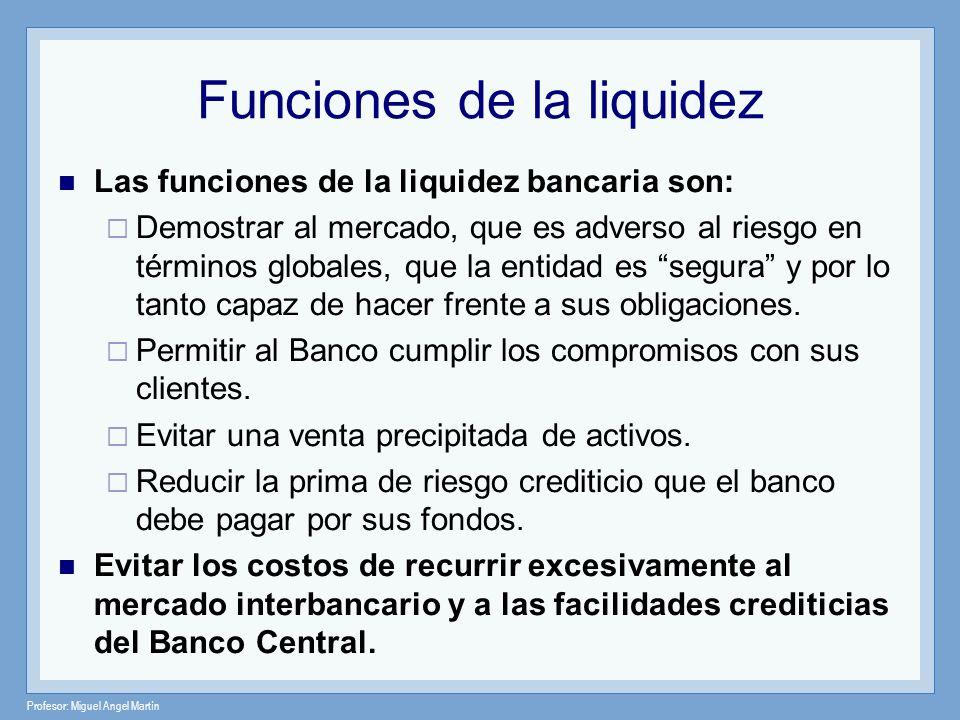 Profesor: Miguel Angel Martín Funciones de la liquidez Las funciones de la liquidez bancaria son: Demostrar al mercado, que es adverso al riesgo en té