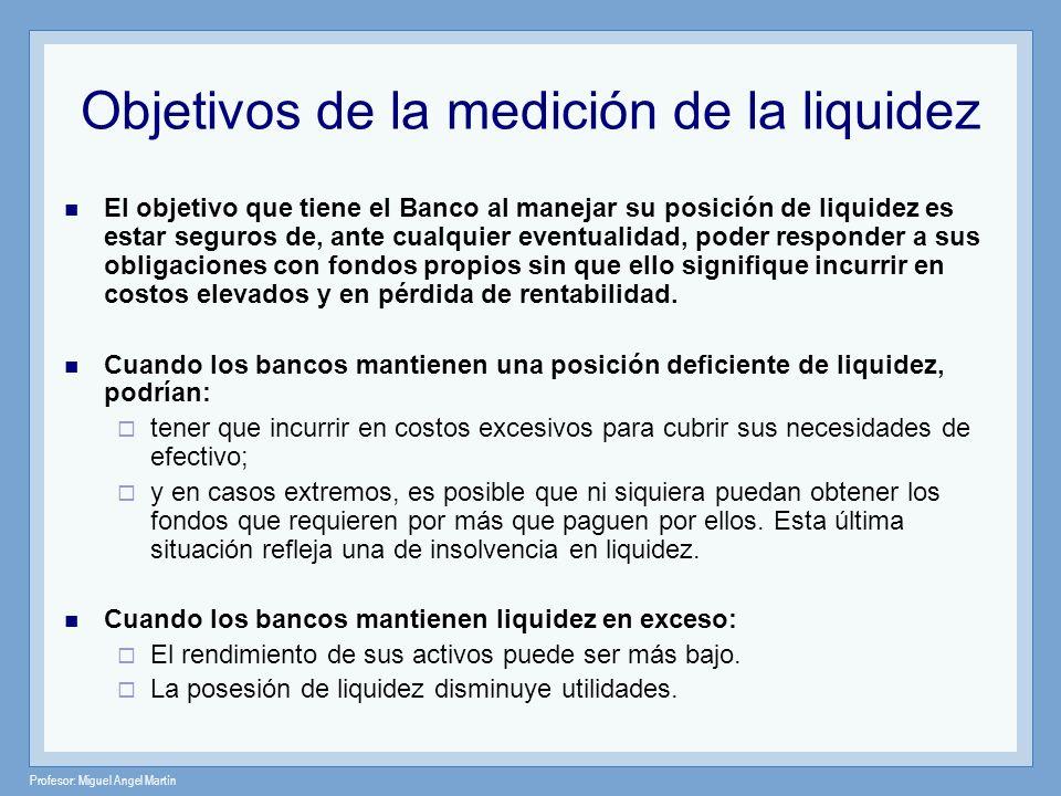 Profesor: Miguel Angel Martín Objetivos de la medición de la liquidez El objetivo que tiene el Banco al manejar su posición de liquidez es estar segur