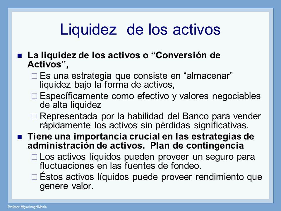 Profesor: Miguel Angel Martín Liquidez de los pasivos Esta estrategia de gestión de liquidez por el lado del pasivo, denominada también Liquidez Adquirida consiste la elección de pedir prestada liquidez al mercado monetario para cubrir las necesidades de liquidez de la compañía.