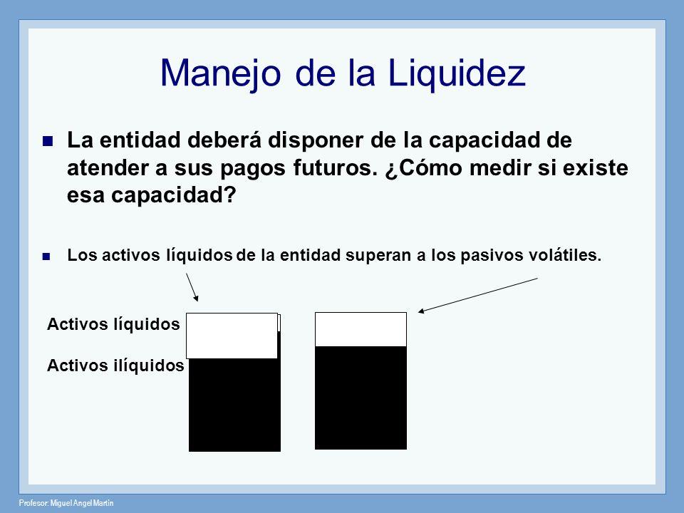 Profesor: Miguel Angel Martín Manejo de la Liquidez Activos líquidos Activos ilíquidos La entidad deberá disponer de la capacidad de atender a sus pag