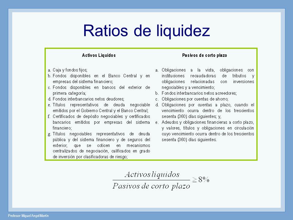 Profesor: Miguel Angel Martín Ratios de liquidez ajustados por concentración de depositantes Si los 20 mayores acreedores concentran más del 25% del total de la deuda de la entidad financiera, se debe exigir un mayor ratio de liquidez.