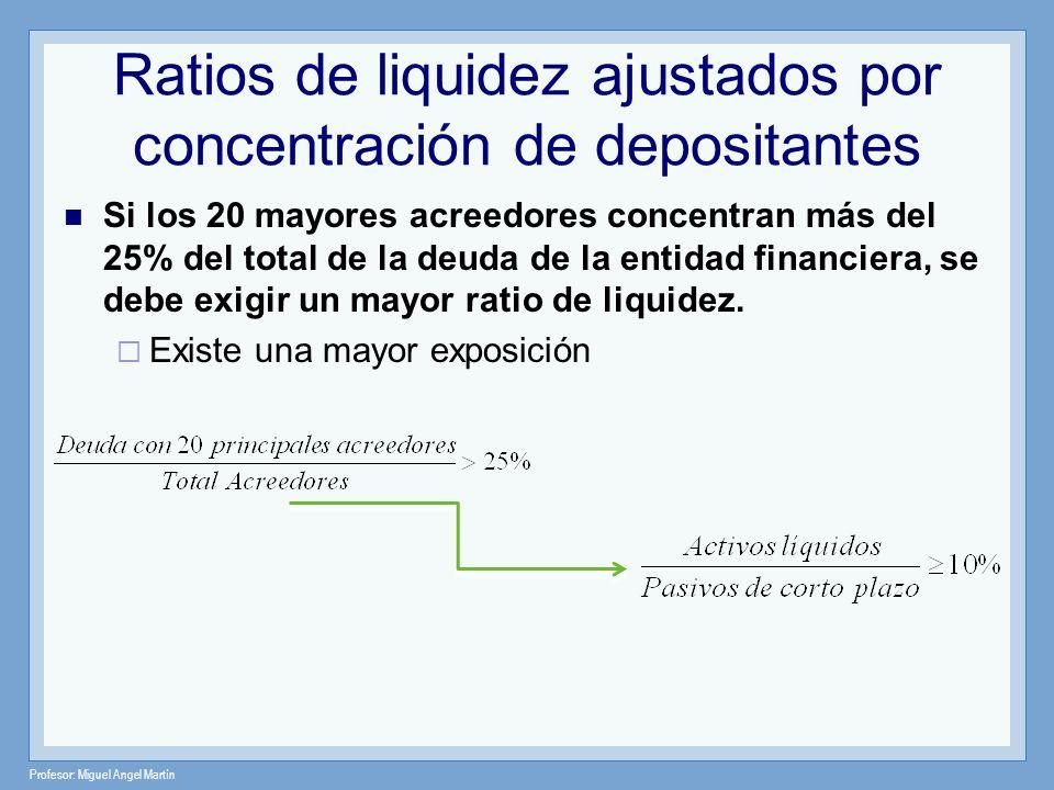 Profesor: Miguel Angel Martín Ratios de liquidez ajustados por concentración de depositantes Si los 20 mayores acreedores concentran más del 25% del t