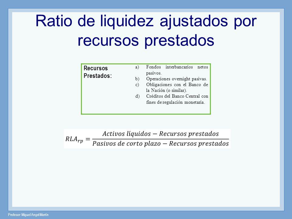 Profesor: Miguel Angel Martín Ratio de liquidez ajustados por recursos prestados Recursos Prestados: a)Fondos interbancarios netos pasivos. b)Operacio