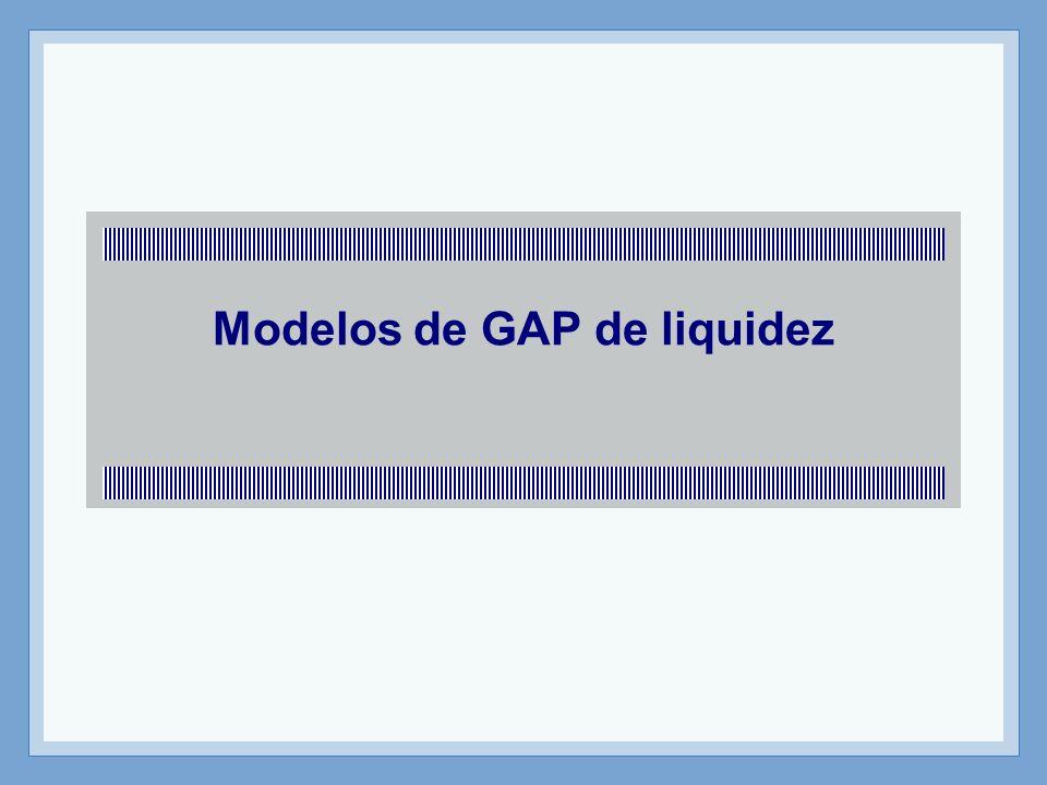 Profesor: Miguel Angel Martín Gap de Liquidez El Gap (brecha) se define como la diferencia entre los montos del activo y del pasivo que vencen o que cambian de tasa durante ese período.