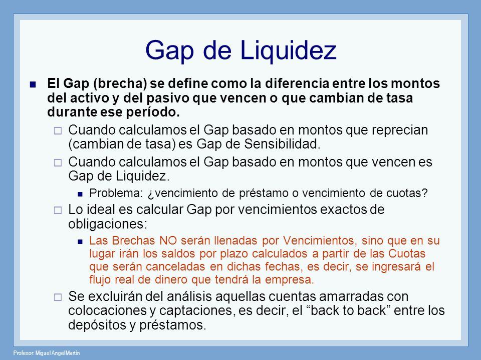 Profesor: Miguel Angel Martín Gap de Liquidez El Gap (brecha) se define como la diferencia entre los montos del activo y del pasivo que vencen o que c