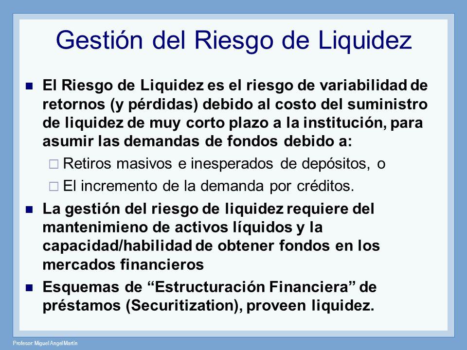 Profesor: Miguel Angel Martín Gestión del Riesgo de Liquidez El Riesgo de Liquidez es el riesgo de variabilidad de retornos (y pérdidas) debido al cos