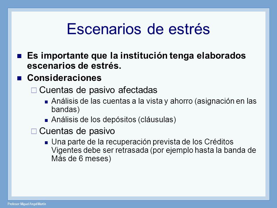 Profesor: Miguel Angel Martín Escenarios de estrés Es importante que la institución tenga elaborados escenarios de estrés. Consideraciones Cuentas de