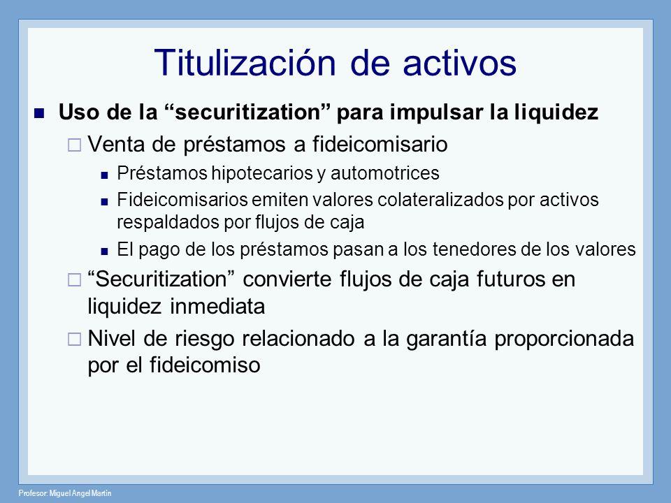 Profesor: Miguel Angel Martín Titulización de activos Uso de la securitization para impulsar la liquidez Venta de préstamos a fideicomisario Préstamos