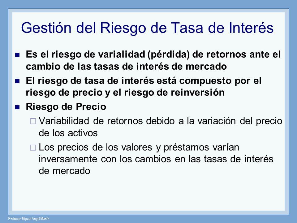 Profesor: Miguel Angel Martín Gestión del Riesgo de Tasa de Interés Es el riesgo de varialidad (pérdida) de retornos ante el cambio de las tasas de in