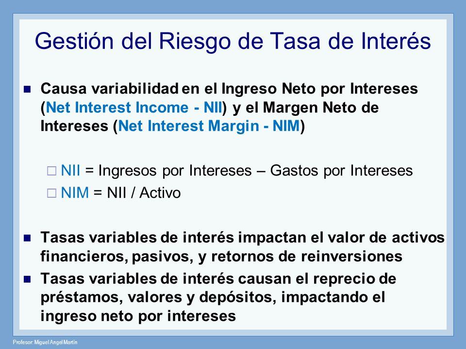Profesor: Miguel Angel Martín Gestión del Riesgo de Tasa de Interés Causa variabilidad en el Ingreso Neto por Intereses (Net Interest Income - NII) y