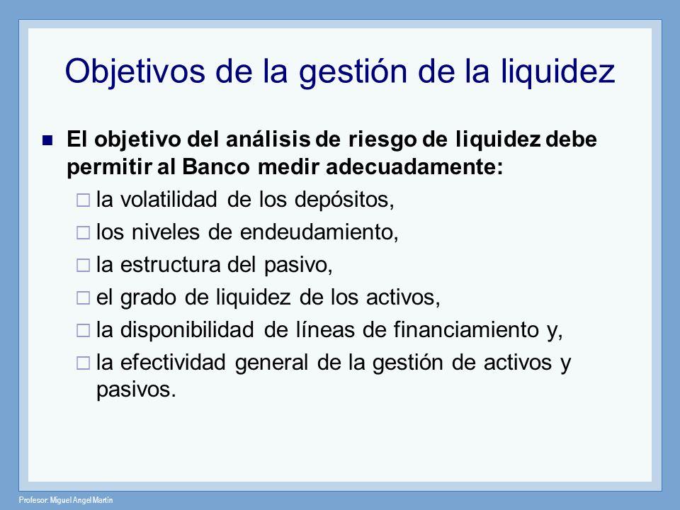 Profesor: Miguel Angel Martín Objetivos de la gestión de la liquidez El objetivo del análisis de riesgo de liquidez debe permitir al Banco medir adecu