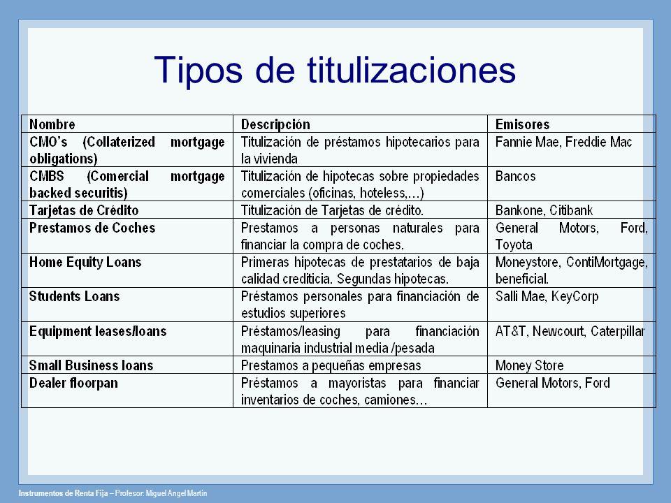 Instrumentos de Renta Fija – Profesor: Miguel Angel Martín Tipos de titulizaciones